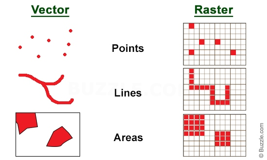 vector-raster-data-structure